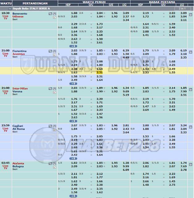 Jadwal Pertandingan Sepakbola Hari Ini, Minggu Tanggal 25 - 26  April 2021