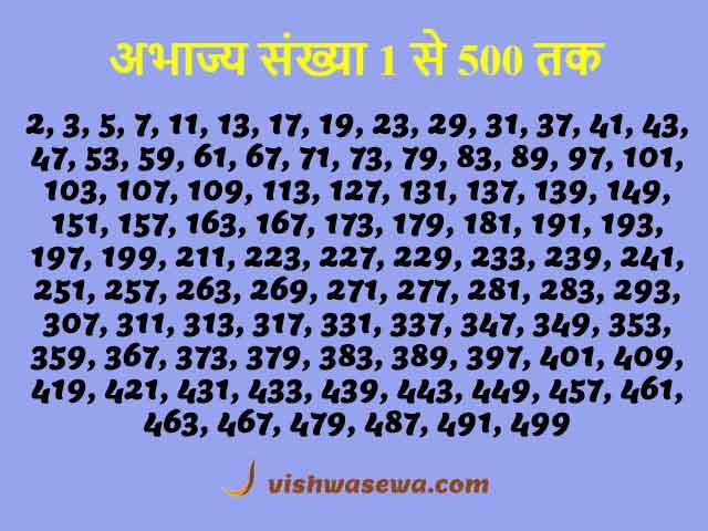 1 se 500 tak abhajya sankhya