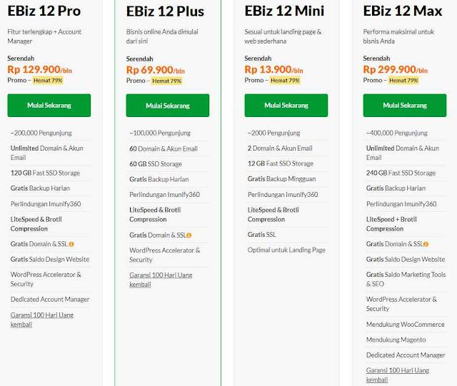 Spesifikasi Web Hosting Exabytes