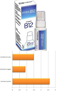 opinii forumuri vitoral b12 spray oral pentru adulti
