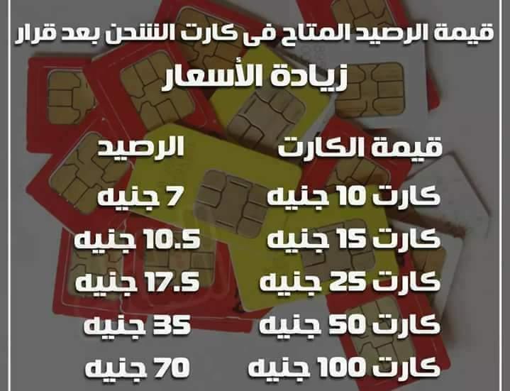 الاتصالات - رفع اسعار كروت الشحن غدا كارت 50 جنيه ب 35 رصيد وكارت 100 ب 70 رصيد