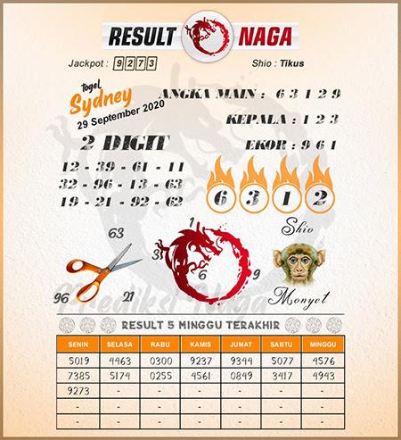 Prediksi Result Naga Sdy Selasa