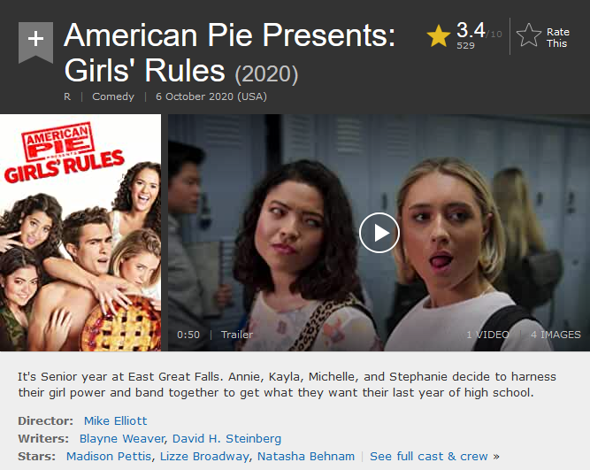 18+ American Pie Presents: Girls' Rules (2020) Download Full Movie {English} HDRiP 480p [300MB] || 720p [800MB]