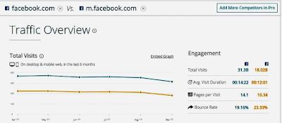 Facebook Erfolgsszahlen berechen ein ...