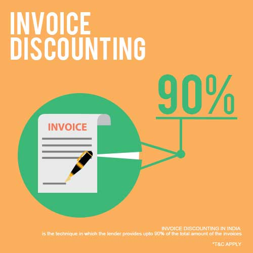 Working Capital in India: How You Can Benefit From Invoice Discounting?