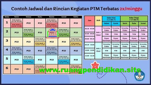 Contoh Jadwal PTM terbatas