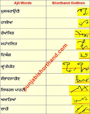 21-october-2020-ajit-shorthand-outlines