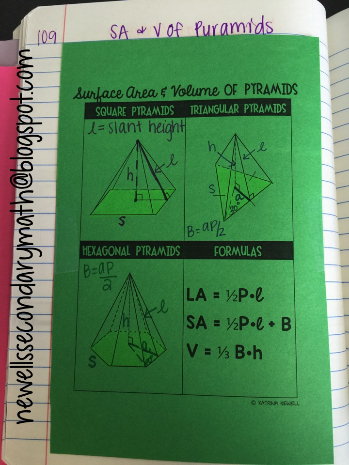 Surface Area and Volume of Pyramids Unit | Mrs. Newell's Math