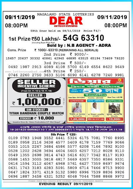 Lottery sambad 09-11-2019 Nagaland State Lottery Result 08.00 PM-sambadlottery.org