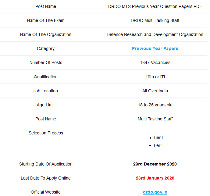 drdo previous year paper