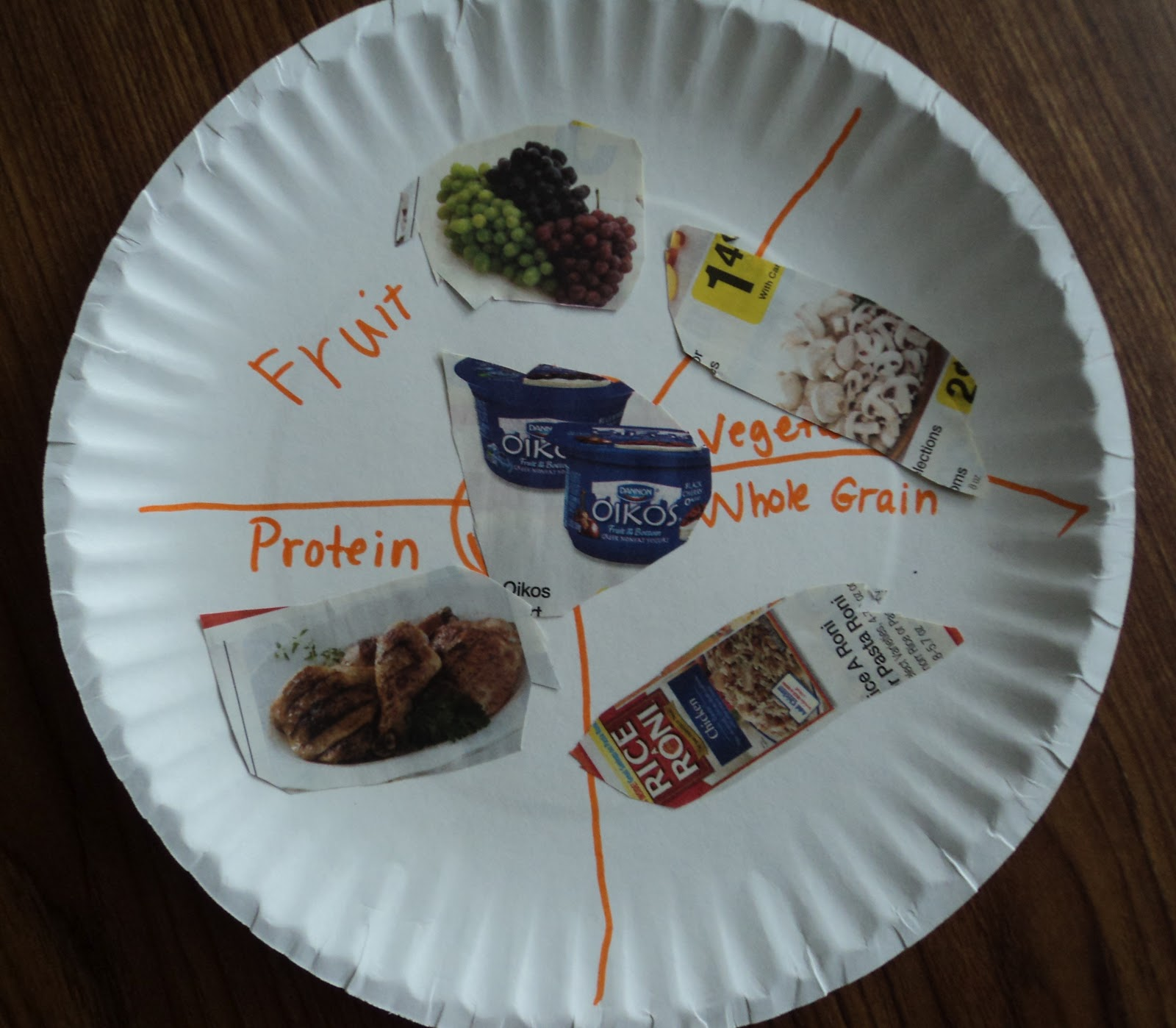 Learning And Teaching For Life Food Groups