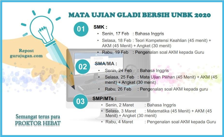 Jadwal Gladi Bersih Unbk 2020 Guru Jugan