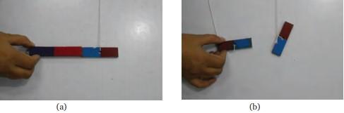 Interaksi Dua Magnet