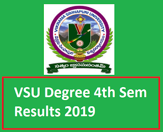 Manabadi VSU Degree 4th Sem Results 2019