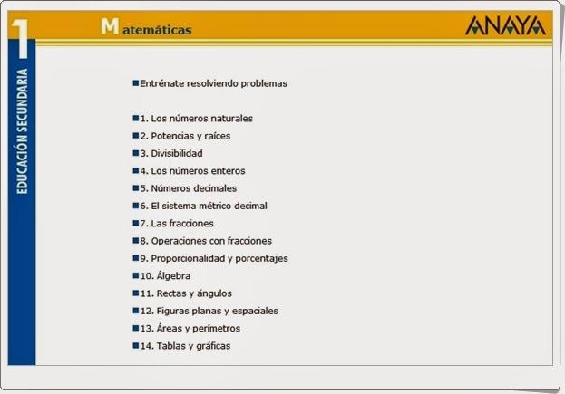 Recursos Didácticos Interactivos Anaya. Matemáticas de 1º de Secundaria