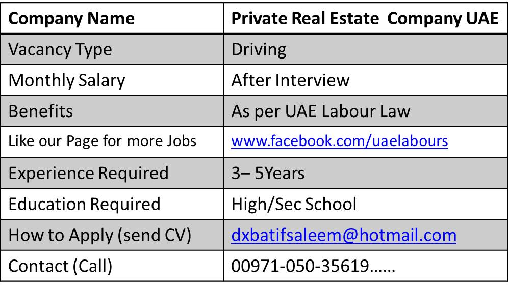 We UAE Labours offering Free New Jobs inwards Dubai to our visitors Across Globe Hiring Light Drivers Dubai