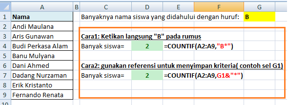 Fungsi COUNTIF Menghitung Nama Dengan Huruf Awal Tertentu