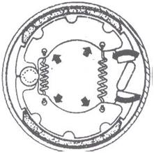 Sistem penggerak rem