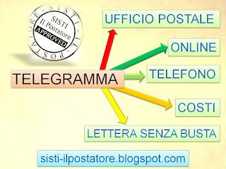 Telegramma - Uffici Postali - Online - Telefonia - Lettera senza Busta