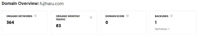 Perbandingan seo blogger Mastimon.com dan Fujiharu.com