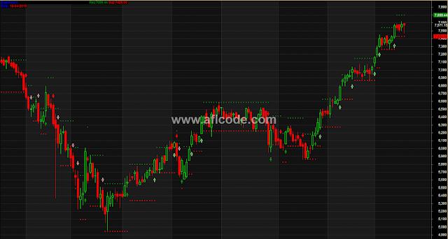 ATR Trading System