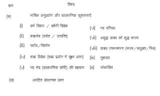 NVS Class 9 Exam Syllabus for Hindi Subject: