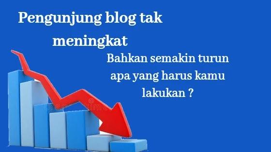 Penyebab-utama-blog-sepi-pengunjung