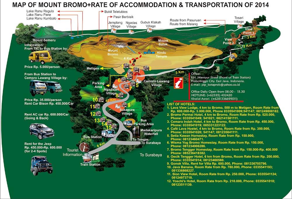 rute dan jalur transportasi dari surabaya ke gunung bromo