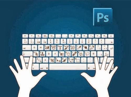 Tổng Hợp Phím tắt Trong Photoshop