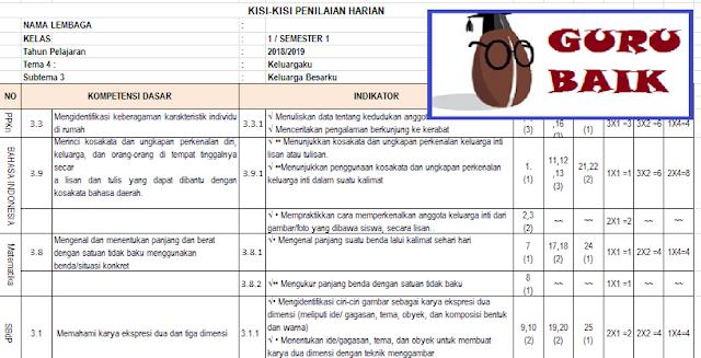 Kisi-Kisi Kelas 1 Semester 1 Kurikulum 2013 Revisi 2018