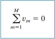 Hukum Kirchhoff Arus Tegangan