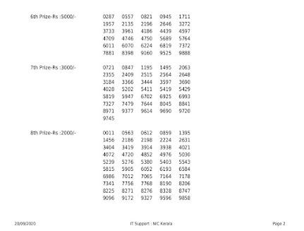 Kerala Lottery Results 20-09-2020 THIRUVONAM BUMPER BR-75 Lottery Result Onam_keralalotteriesresults.in-0002