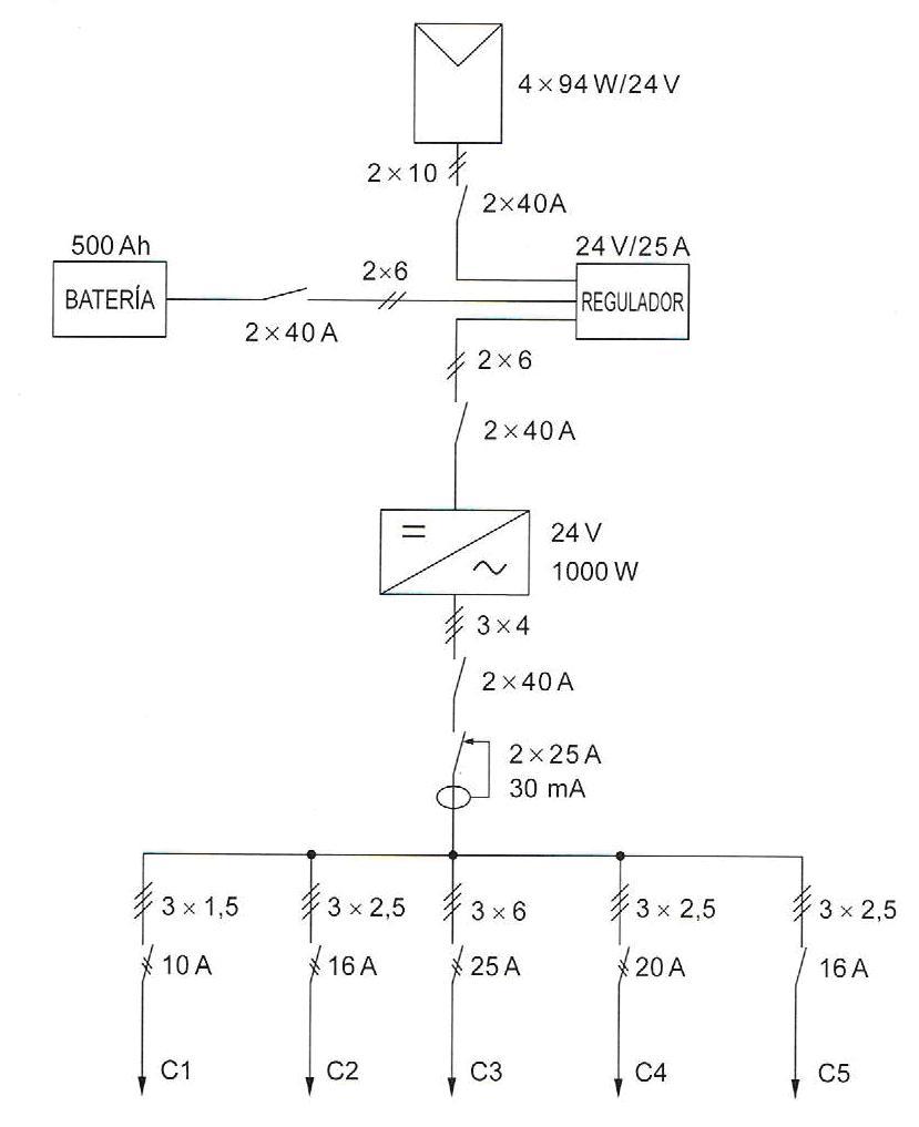 Vivienda Fotovoltaica C A Energia Solar Fotovoltaica