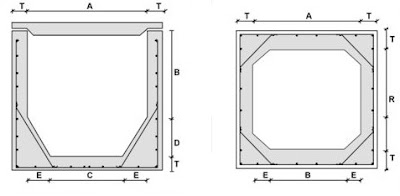 U Ditch + Tutup dan Box Culvert Beton Precast