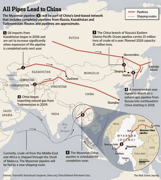 Dunia NDT & inspection: Oil pipeline through Myanmar to China