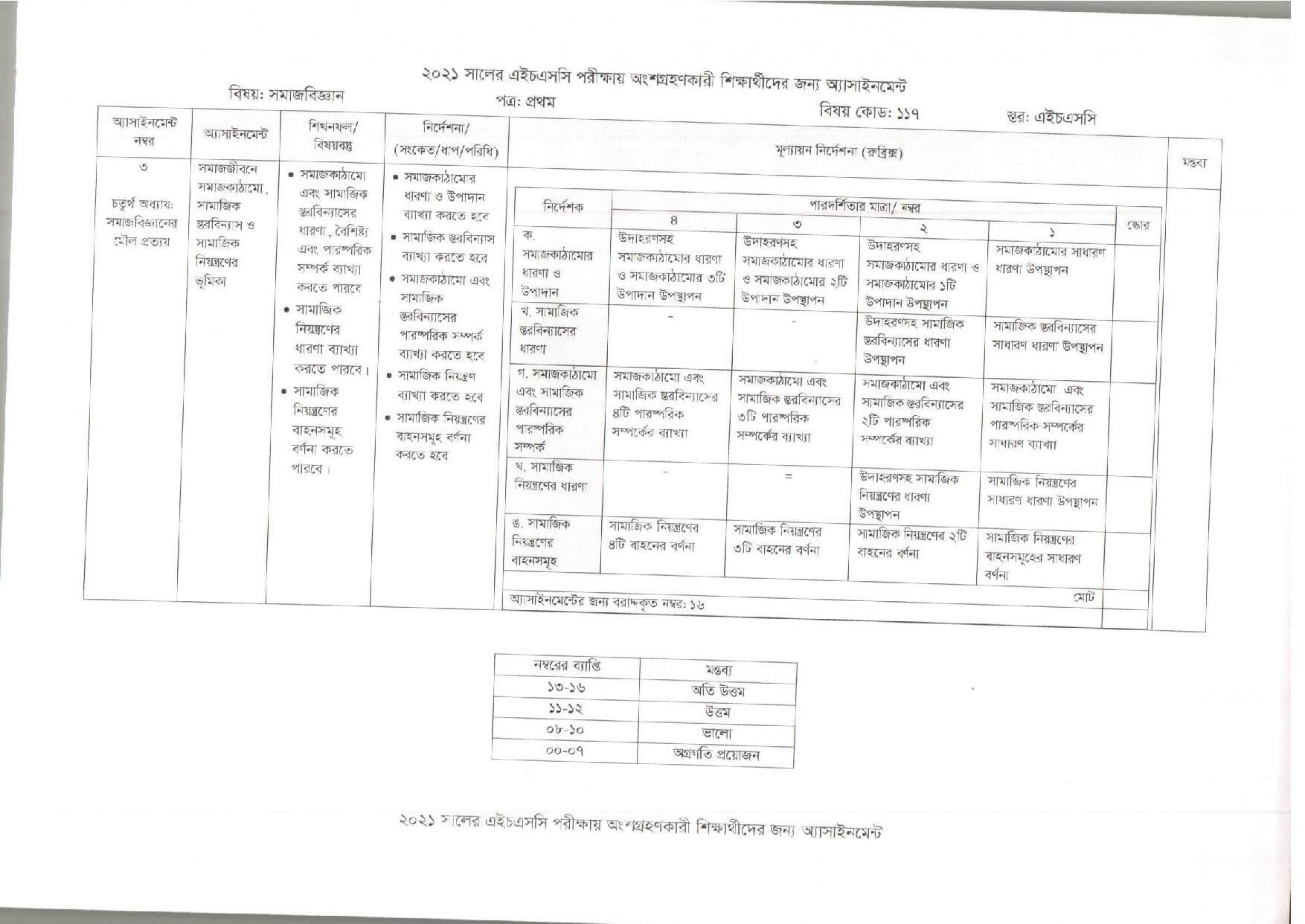 HSC Sociology Assignment Answer 2021 5th Week