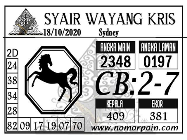 Kode syair Sydney Minggu 18 Oktober 2020 247