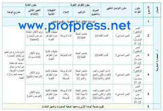 التوزيع السنوي الجديد في اللغة العربية المستوى الرابع 2019