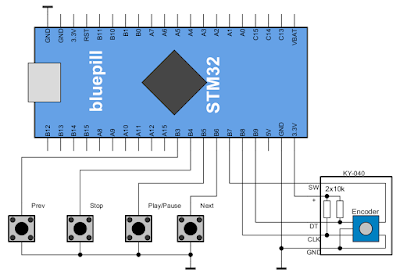 STM32 USB media keyboard (test circuit)