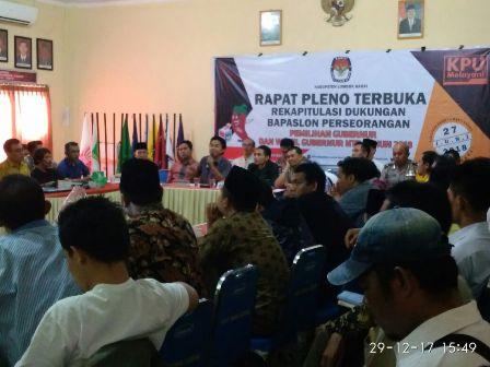 KPU Lobar Dituding Rugikan Ali-Sakti