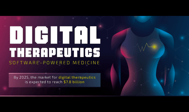 The Future Of Digital Therapeutics Is Here