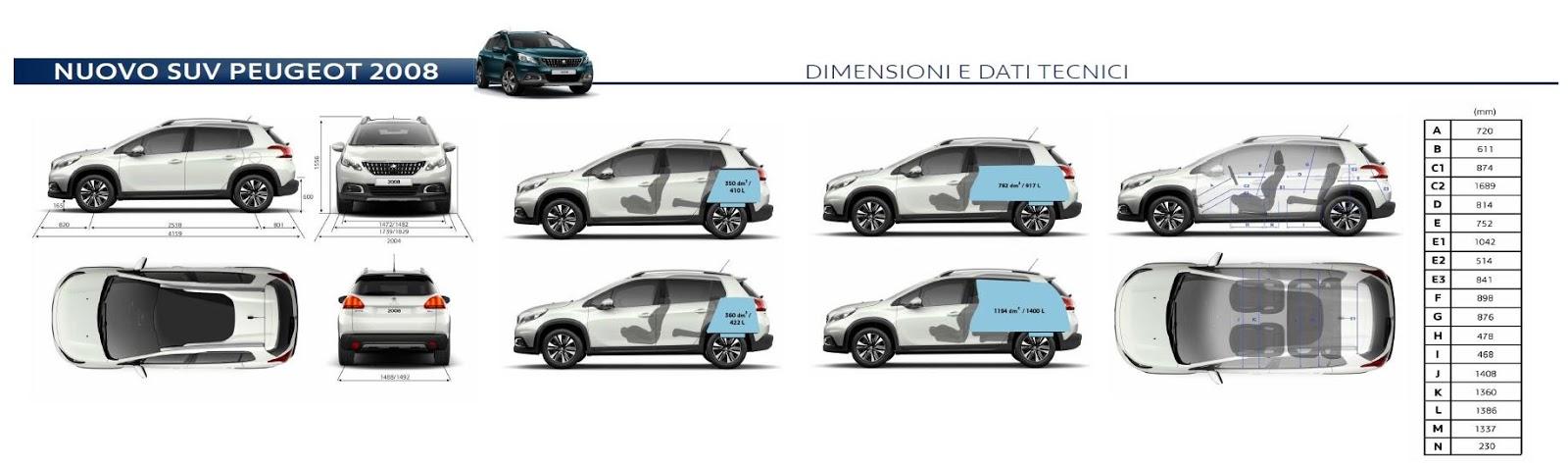 Dimensioni della Peugeot 2008 SUV 2016-2017: dimensione bagagliaio, capacità e misure