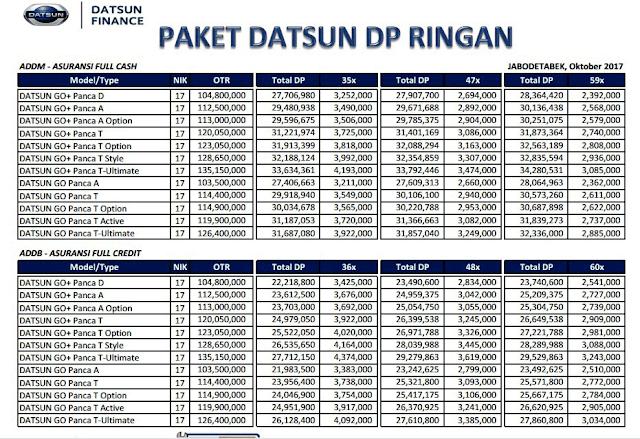 Harga Kredit Datsun Go Bogor