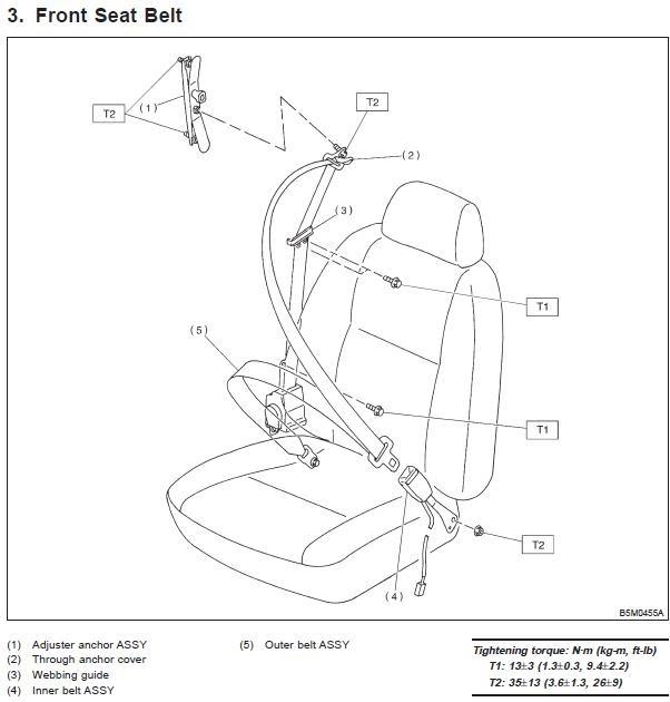 Repair-manuals: Subaru Legacy 1998 Repair Manual