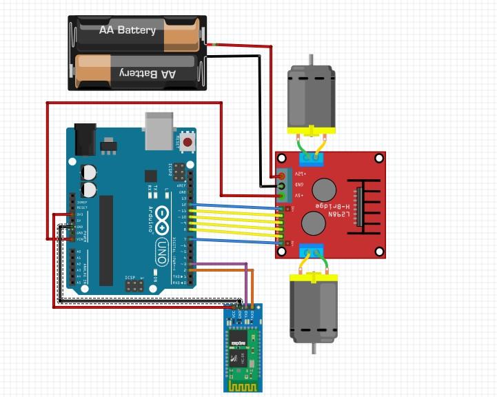 robot के लिए circuit बनाएं