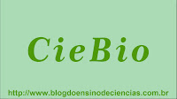 Questões de Biologia do ENEM