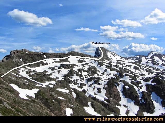 Ruta Farrapona, Albos, Calabazosa: Camino del Calabazosa a la Abertura Arenera
