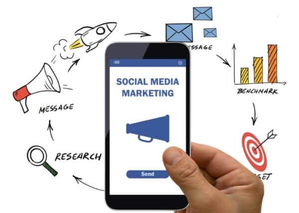 How To Do Social Media Marketing For Free