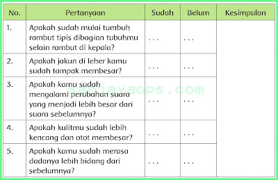 kunci jawaban buku tematik siswa tema 6 kls 6 halaman 65