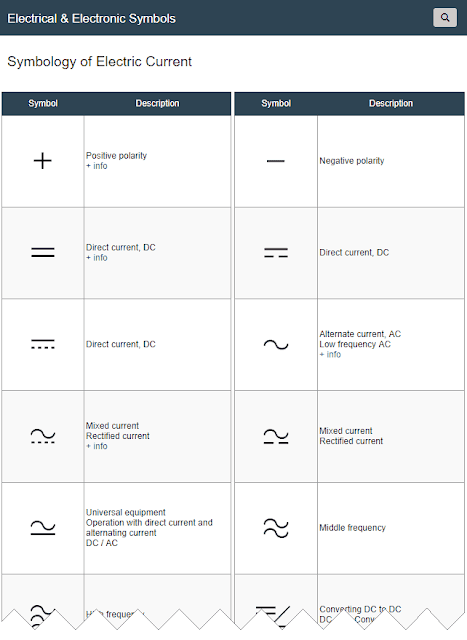 Electric Current Symbols